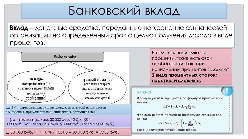 Основная информация по банковскому вкладу