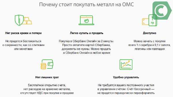 Инвестирование в ОМС