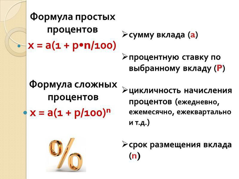Формула расчета дохода с вклада