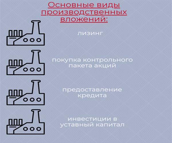 Виды производственных вложений